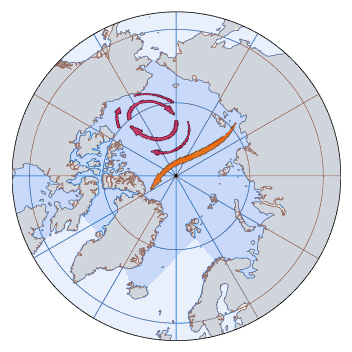 SeaIce_ArcticGyresCurrents